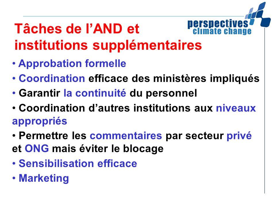Tâches de lAND et institutions supplémentaires Approbation formelle Coordination efficace des ministères impliqués Garantir la continuité du personnel