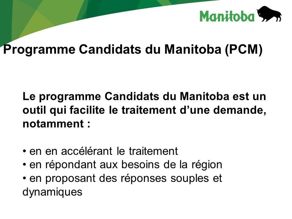 Comment fonctionne le programme Candidats du Manitoba.