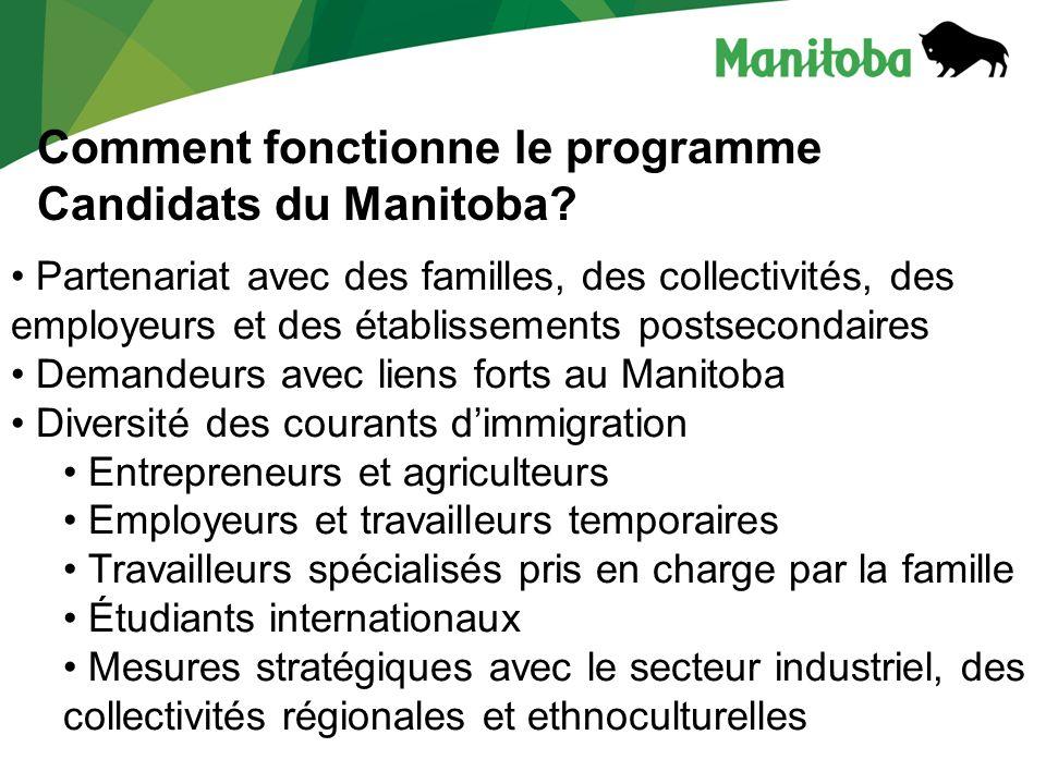 Quel rôle le Manitoba joue-t-il dans le recrutement de travailleurs temporaires étrangers.