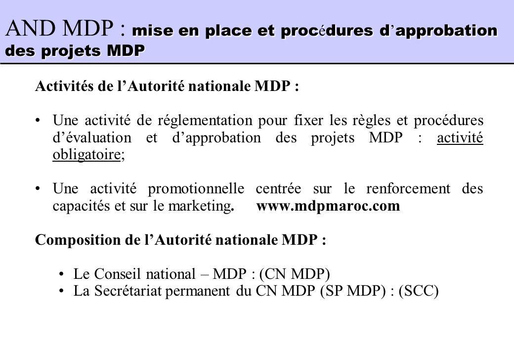 Réception de la NIP (SP MDP) Première évaluation : NIP (Réponse : maximum deux semaines) Deuxième évaluation : DCP (Réponse : maximum quatre semaines) Évaluation et approbation des projets MDP Lettre dapprobation délivrée au promoteur du projet par AND MDP Projet non accepté