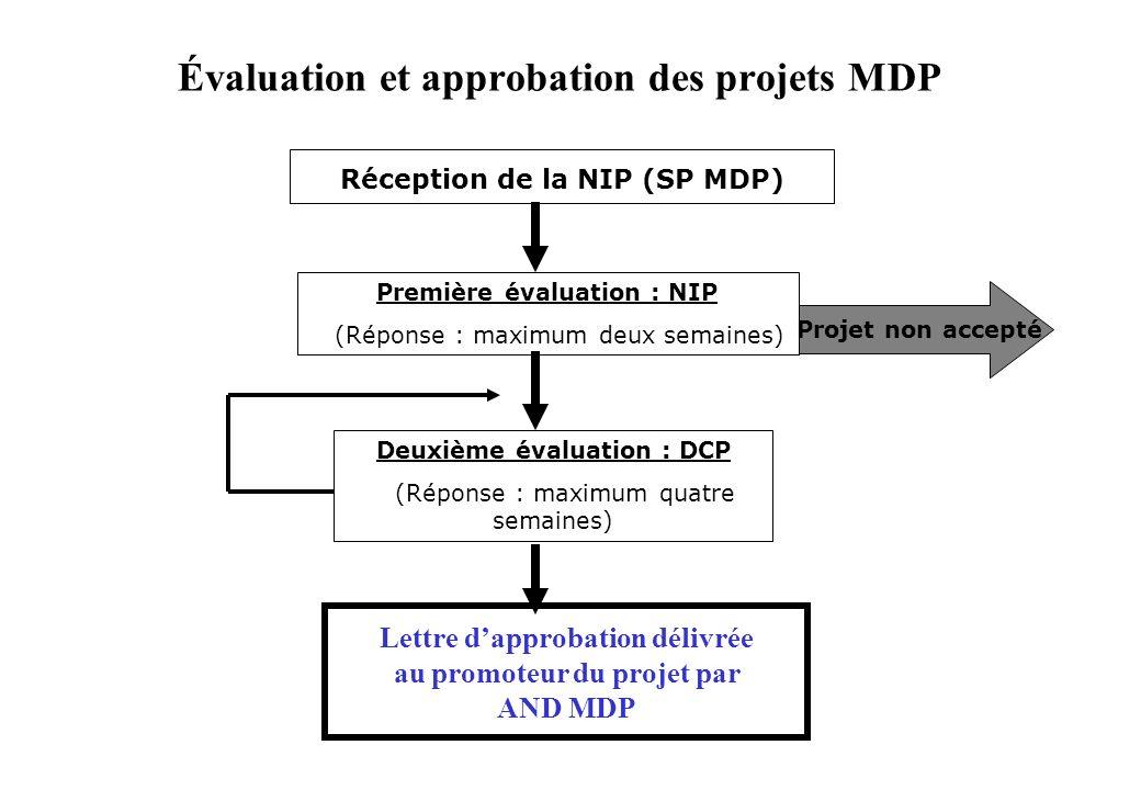 Les critères pour évaluer les projets MDP : les projets doivent respecter les trois conditions suivantes : 1.Réaliser une réduction réelle des émissions en GES; 2.Être conformes aux critères nationaux de développement durable; 3.Ne pas avoir deffets externes négatifs.