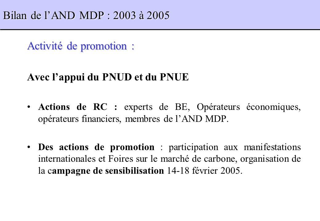 Bilan de lAND MDP : 2003 à 2005 Activité de promotion : Avec lappui du PNUD et du PNUE Actions de RC : experts de BE, Opérateurs économiques, opérateu