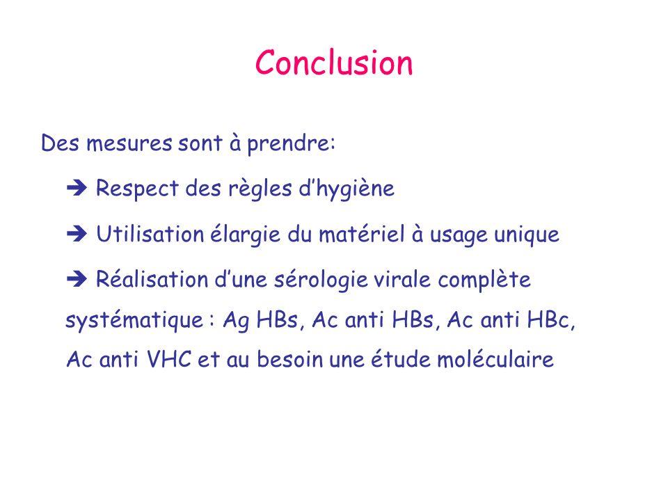 Conclusion Des mesures sont à prendre: Respect des règles dhygiène Utilisation élargie du matériel à usage unique Réalisation dune sérologie virale co