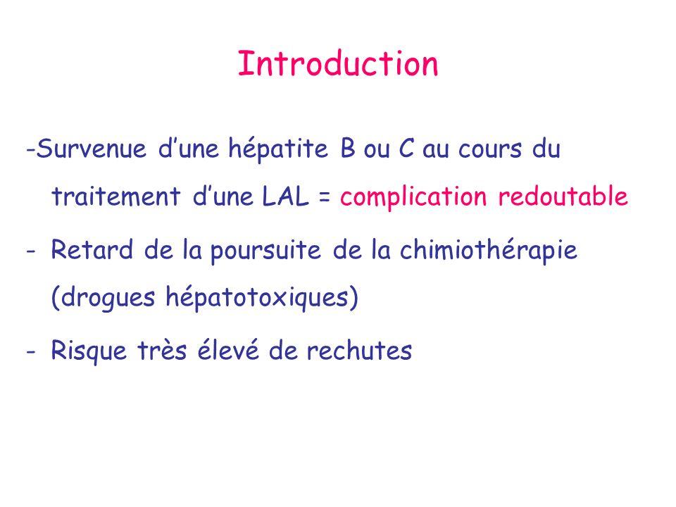 Introduction -Survenue dune hépatite B ou C au cours du traitement dune LAL = complication redoutable -Retard de la poursuite de la chimiothérapie (dr