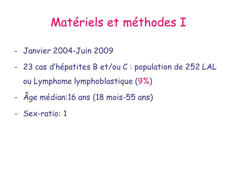 Matériels et méthodes II -Sérologie initiale: Ag HBs et Ac VHC : négative -2004, intensification du ttt des LAL (EORTC 58951) en f° des PS de J7, J15/J17 et étude de la MRD avt et après TTT dentretien 3 à 7 -2008, matériel à usage unique (PS et BOM)
