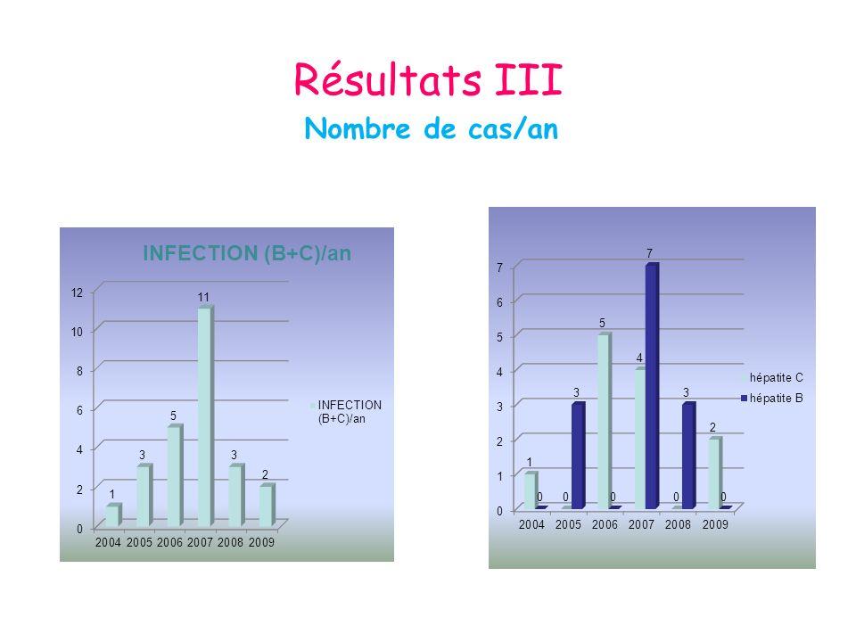 CAT avant CT British Journal of Haematology 136, 699-712