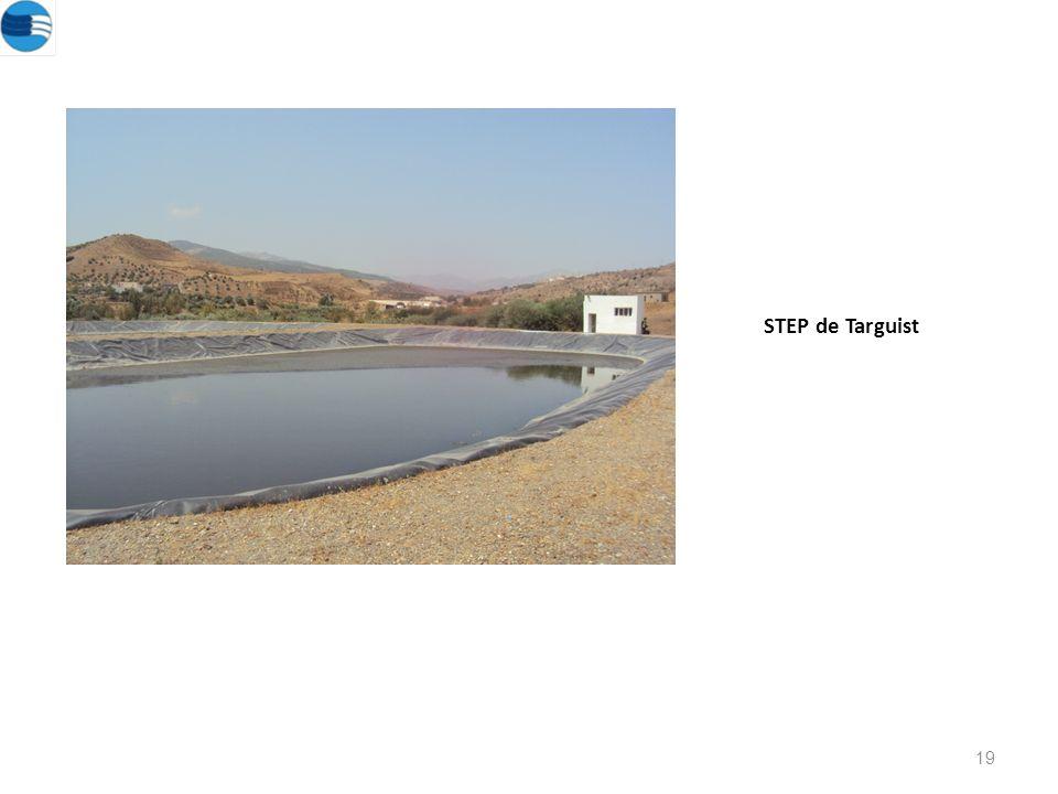 19 STEP de Targuist