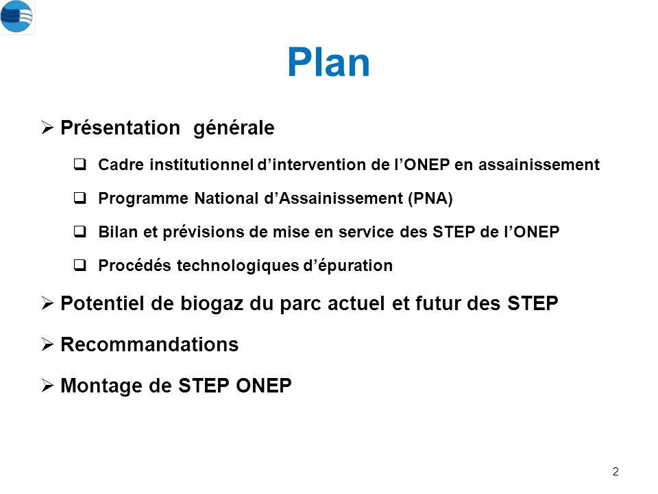 Plan Présentation générale Cadre institutionnel dintervention de lONEP en assainissement Programme National dAssainissement (PNA) Bilan et prévisions de mise en service des STEP de lONEP Procédés technologiques dépuration Potentiel de biogaz du parc actuel et futur des STEP Recommandations Montage de STEP ONEP 2