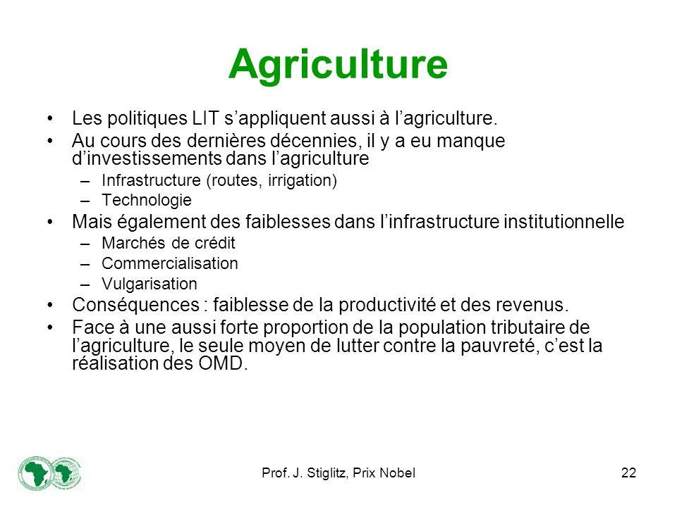 Prof. J. Stiglitz, Prix Nobel22 Agriculture Les politiques LIT sappliquent aussi à lagriculture.