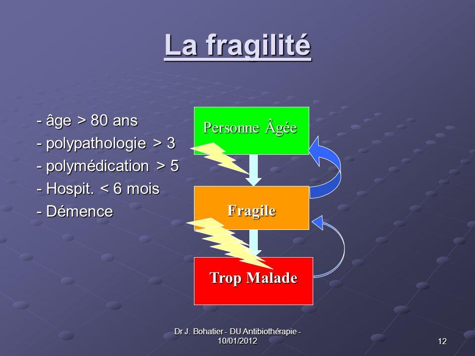 12 Dr J. Bohatier - DU Antibiothérapie - 10/01/2012 La fragilité - âge > 80 ans - polypathologie > 3 - polymédication > 5 - Hospit. < 6 mois - Démence