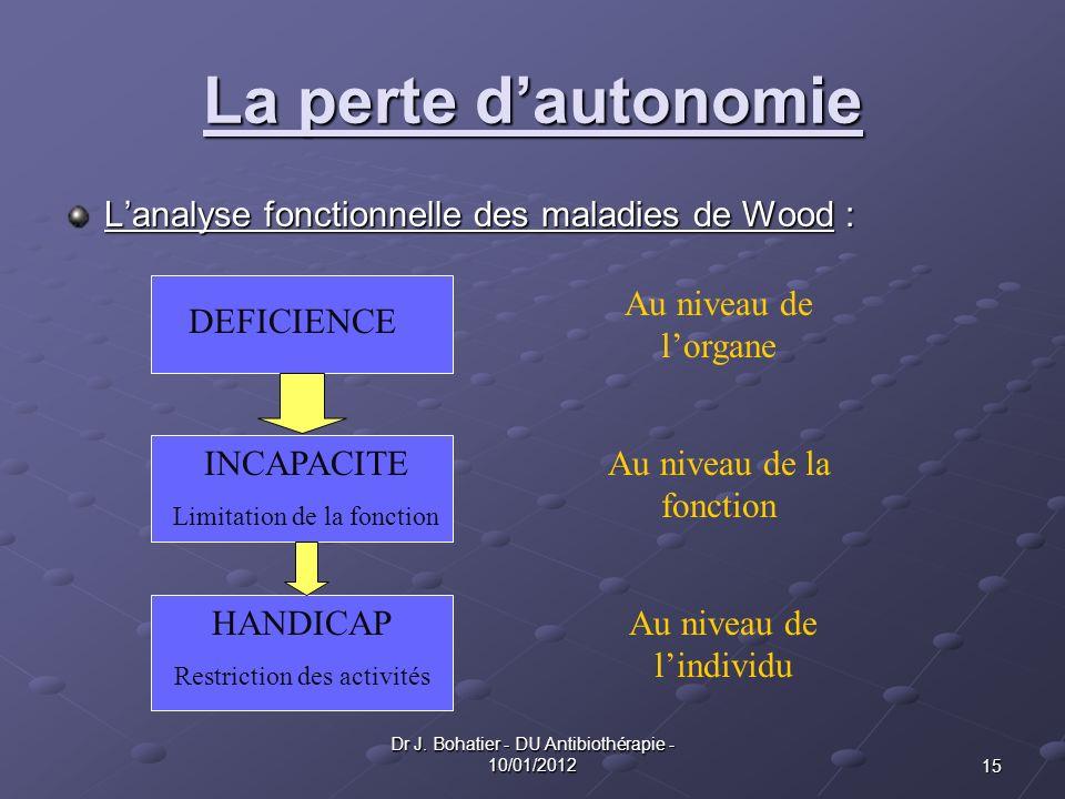 15 Dr J. Bohatier - DU Antibiothérapie - 10/01/2012 La perte dautonomie Lanalyse fonctionnelle des maladies de Wood : DEFICIENCE INCAPACITE Limitation