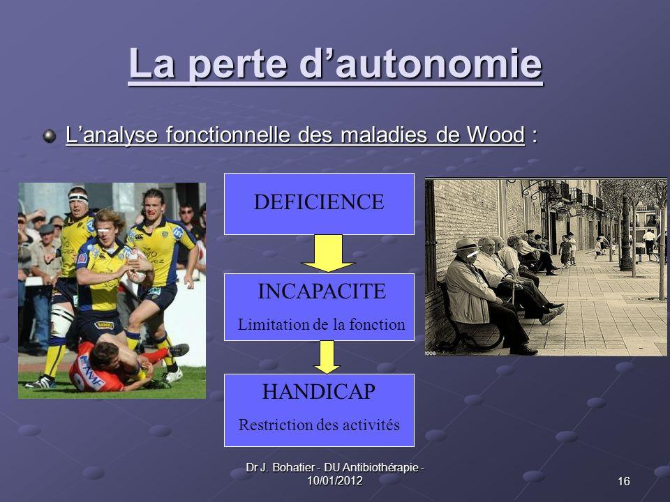 16 Dr J. Bohatier - DU Antibiothérapie - 10/01/2012 La perte dautonomie Lanalyse fonctionnelle des maladies de Wood : DEFICIENCE INCAPACITE Limitation