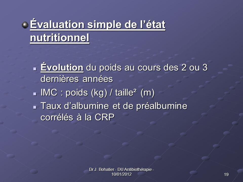 19 Dr J. Bohatier - DU Antibiothérapie - 10/01/2012 Évaluation simple de létat nutritionnel Évolution du poids au cours des 2 ou 3 dernières années Év