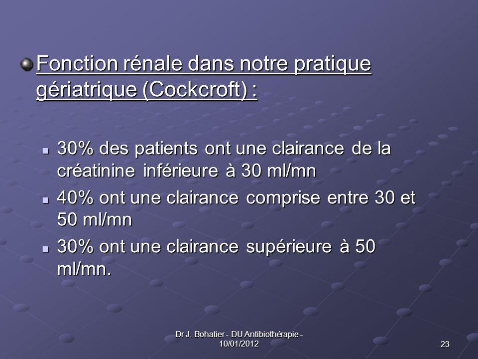 23 Dr J. Bohatier - DU Antibiothérapie - 10/01/2012 Fonction rénale dans notre pratique gériatrique (Cockcroft) : 30% des patients ont une clairance d