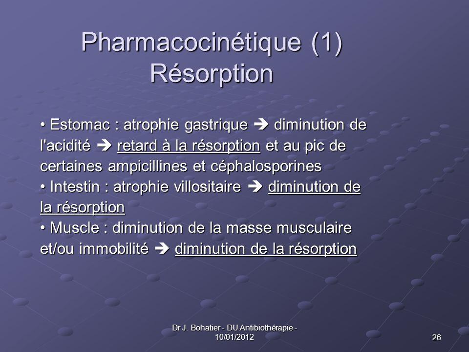 26 Dr J. Bohatier - DU Antibiothérapie - 10/01/2012 Pharmacocinétique (1) Résorption Estomac : atrophie gastrique diminution de Estomac : atrophie gas