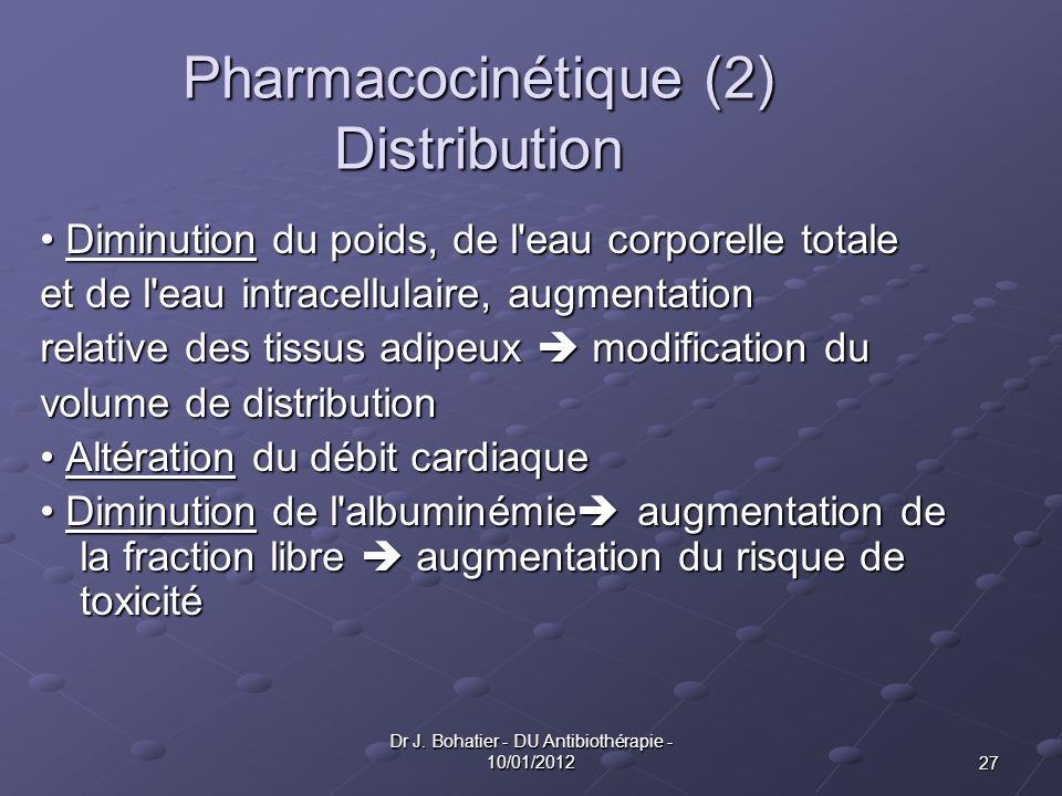 27 Dr J. Bohatier - DU Antibiothérapie - 10/01/2012 Pharmacocinétique (2) Distribution Diminution du poids, de l'eau corporelle totale Diminution du p