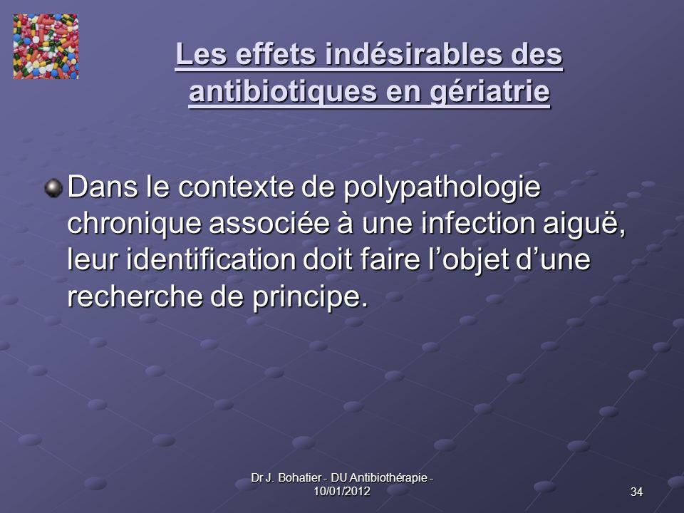 34 Dr J. Bohatier - DU Antibiothérapie - 10/01/2012 Les effets indésirables des antibiotiques en gériatrie Dans le contexte de polypathologie chroniqu