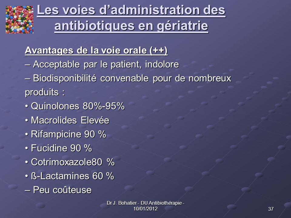 37 Dr J. Bohatier - DU Antibiothérapie - 10/01/2012 Les voies dadministration des antibiotiques en gériatrie Avantages de la voie orale (++) – Accepta