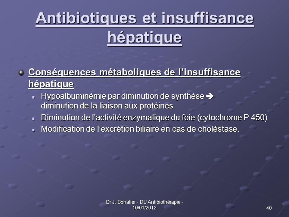 40 Dr J. Bohatier - DU Antibiothérapie - 10/01/2012 Antibiotiques et insuffisance hépatique Conséquences métaboliques de linsuffisance hépatique Hypoa