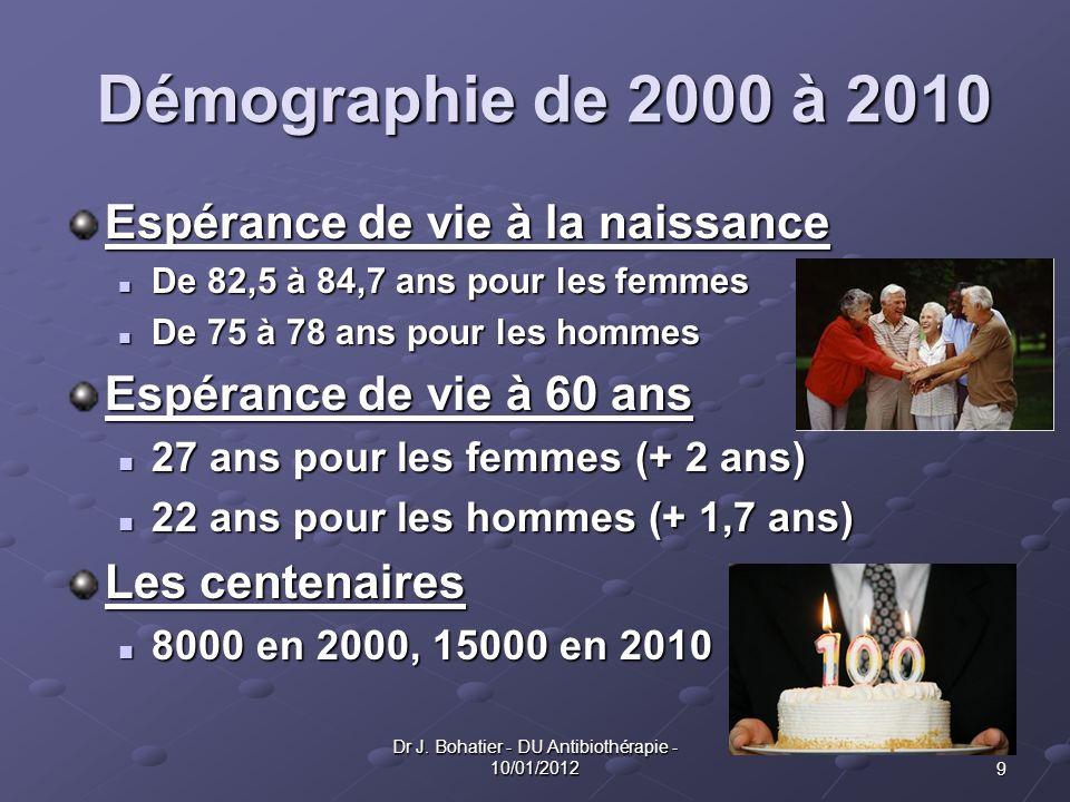 9 Dr J. Bohatier - DU Antibiothérapie - 10/01/2012 Démographie de 2000 à 2010 Espérance de vie à la naissance De 82,5 à 84,7 ans pour les femmes De 82