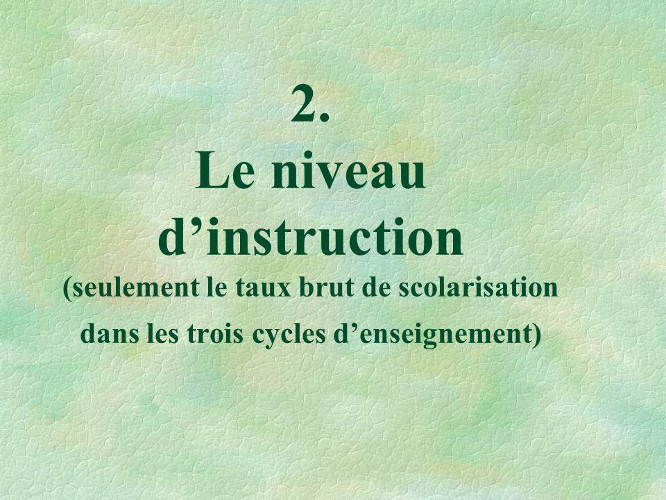 2. Le niveau dinstruction (seulement le taux brut de scolarisation dans les trois cycles denseignement)