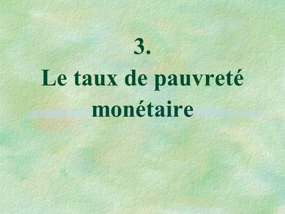 3. Le taux de pauvreté monétaire