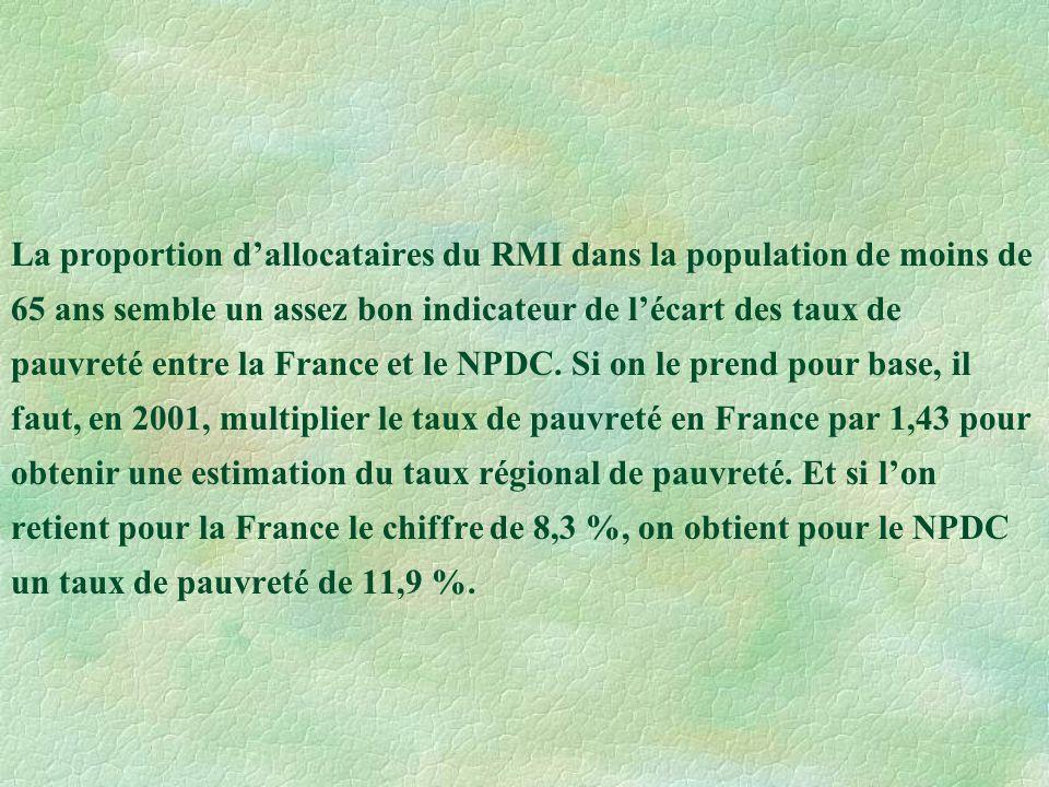 La proportion dallocataires du RMI dans la population de moins de 65 ans semble un assez bon indicateur de lécart des taux de pauvreté entre la France et le NPDC.
