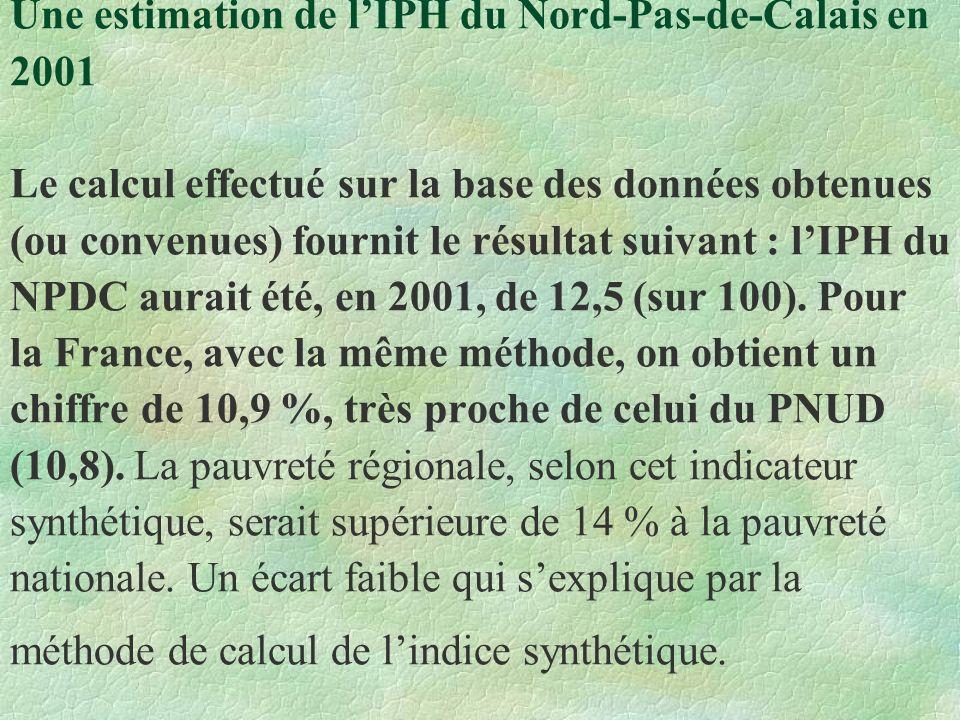 Une estimation de lIPH du Nord-Pas-de-Calais en 2001 Le calcul effectué sur la base des données obtenues (ou convenues) fournit le résultat suivant : lIPH du NPDC aurait été, en 2001, de 12,5 (sur 100).