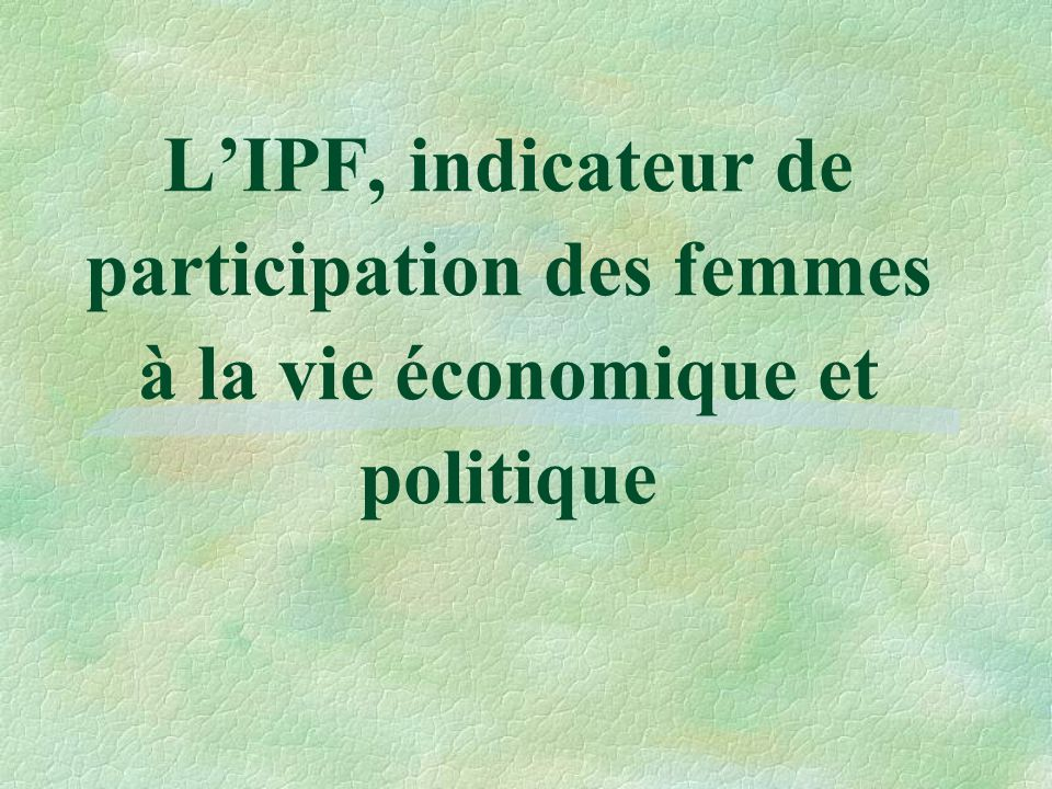 LIPF, indicateur de participation des femmes à la vie économique et politique