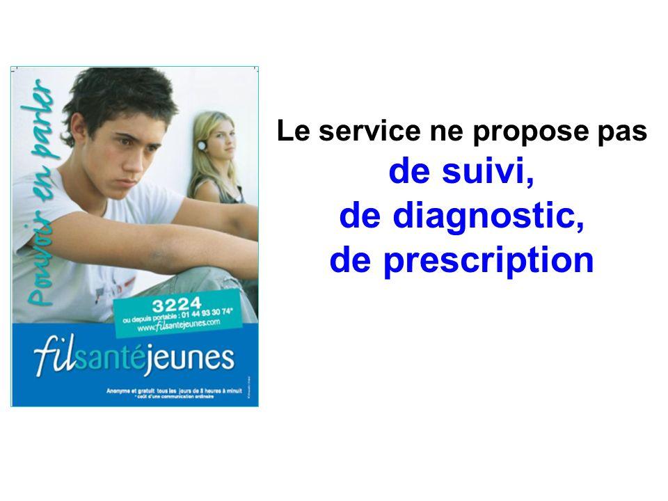 Le service ne propose pas de suivi, de diagnostic, de prescription