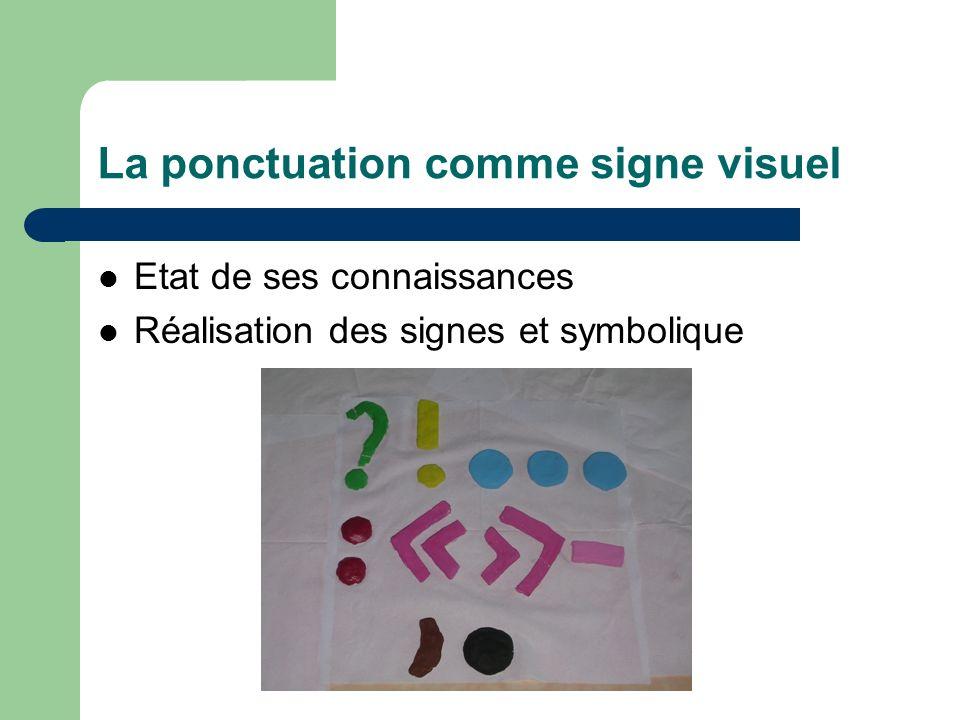 La ponctuation expressive Point dinterrogation, point dexclamation et points de suspension Deux-points, guillemets et tiret Virgule Point