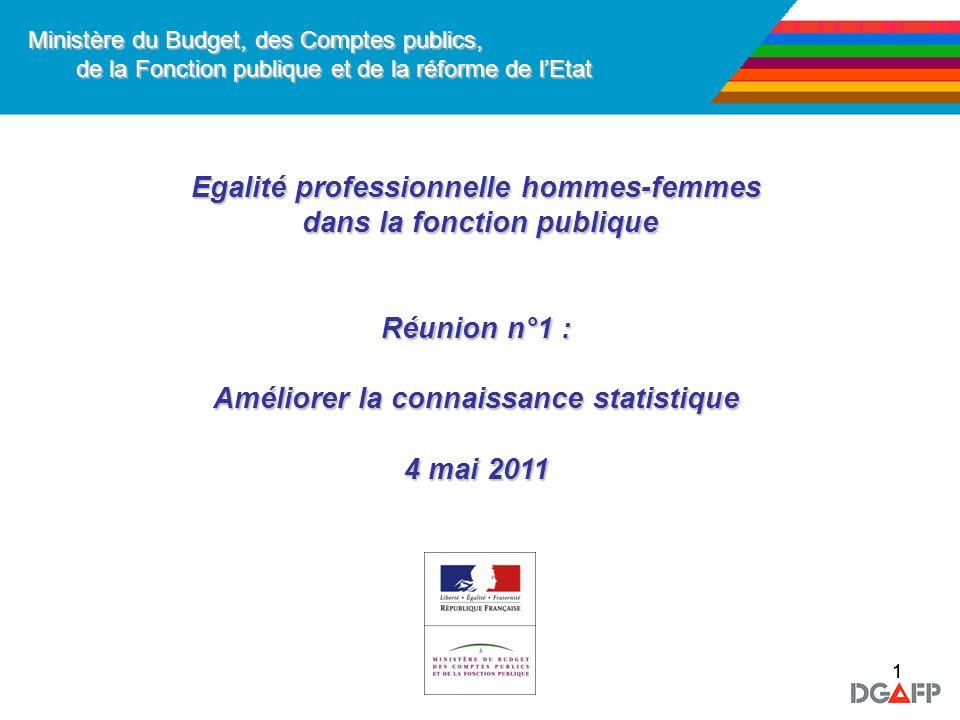 11 Egalité professionnelle hommes-femmes dans la fonction publique dans la fonction publique Réunion n°1 : Améliorer la connaissance statistique 4 mai