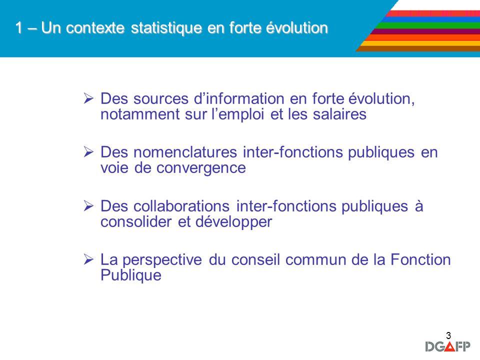 3 1 – Un contexte statistique en forte évolution Des sources dinformation en forte évolution, notamment sur lemploi et les salaires Des nomenclatures