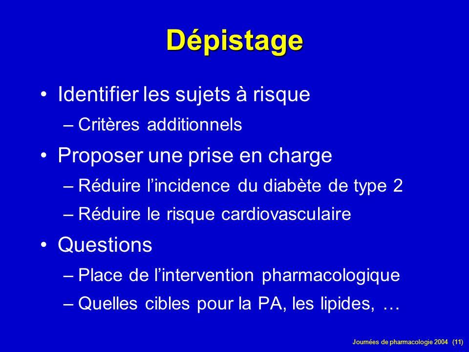 Journées de pharmacologie 2004 (11) Dépistage Identifier les sujets à risque –Critères additionnels Proposer une prise en charge –Réduire lincidence d