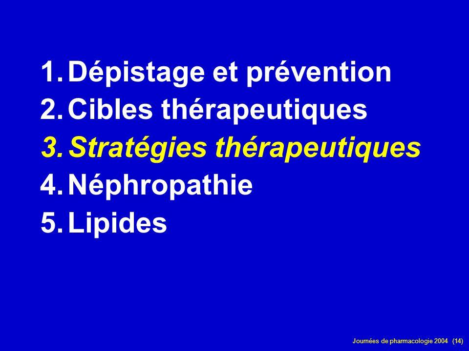 Journées de pharmacologie 2004 (14) 1.Dépistage et prévention 2.Cibles thérapeutiques 3.Stratégies thérapeutiques 4.Néphropathie 5.Lipides