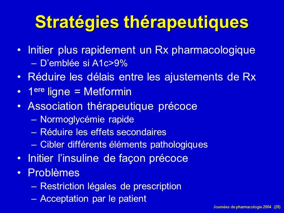 Journées de pharmacologie 2004 (28) Stratégies thérapeutiques Initier plus rapidement un Rx pharmacologique –Demblée si A1c>9% Réduire les délais entr