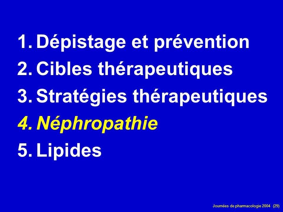 Journées de pharmacologie 2004 (29) 1.Dépistage et prévention 2.Cibles thérapeutiques 3.Stratégies thérapeutiques 4.Néphropathie 5.Lipides