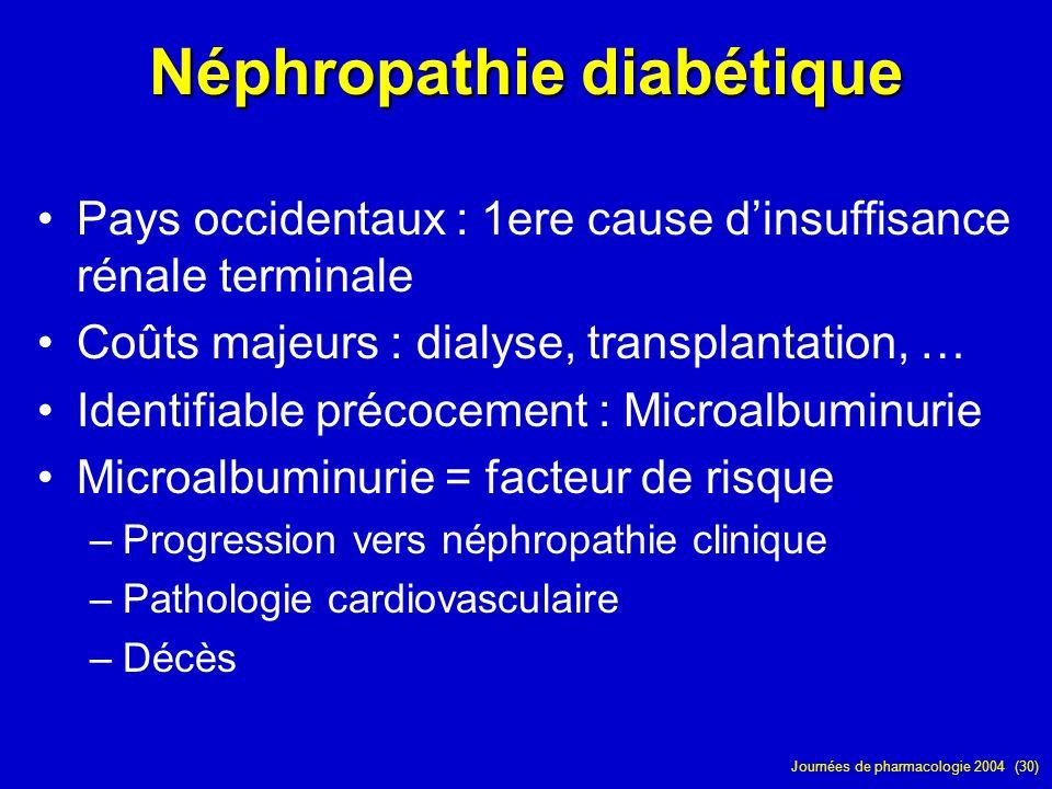 Journées de pharmacologie 2004 (30) Néphropathie diabétique Pays occidentaux : 1ere cause dinsuffisance rénale terminale Coûts majeurs : dialyse, tran