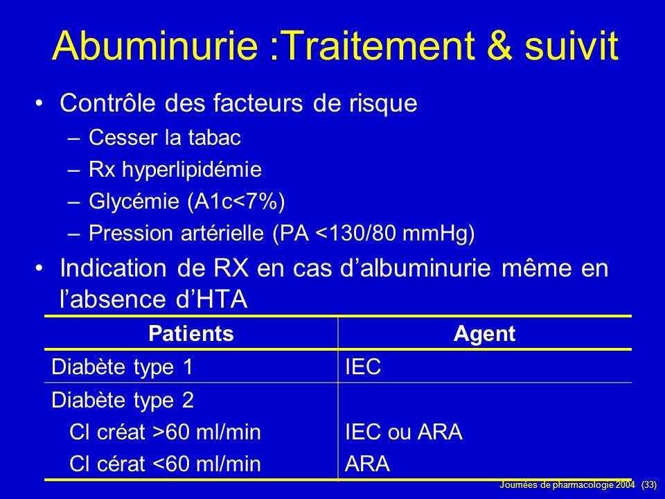 Journées de pharmacologie 2004 (33) Abuminurie :Traitement & suivit Contrôle des facteurs de risque –Cesser la tabac –Rx hyperlipidémie –Glycémie (A1c