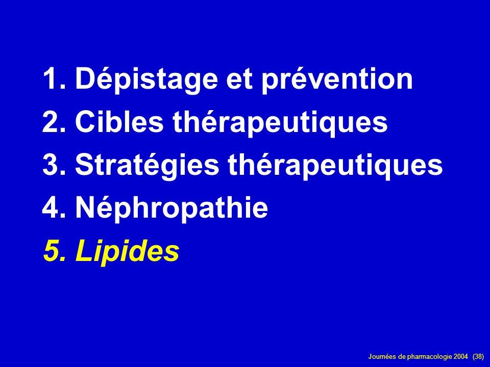 Journées de pharmacologie 2004 (38) 1.Dépistage et prévention 2.Cibles thérapeutiques 3.Stratégies thérapeutiques 4.Néphropathie 5.Lipides