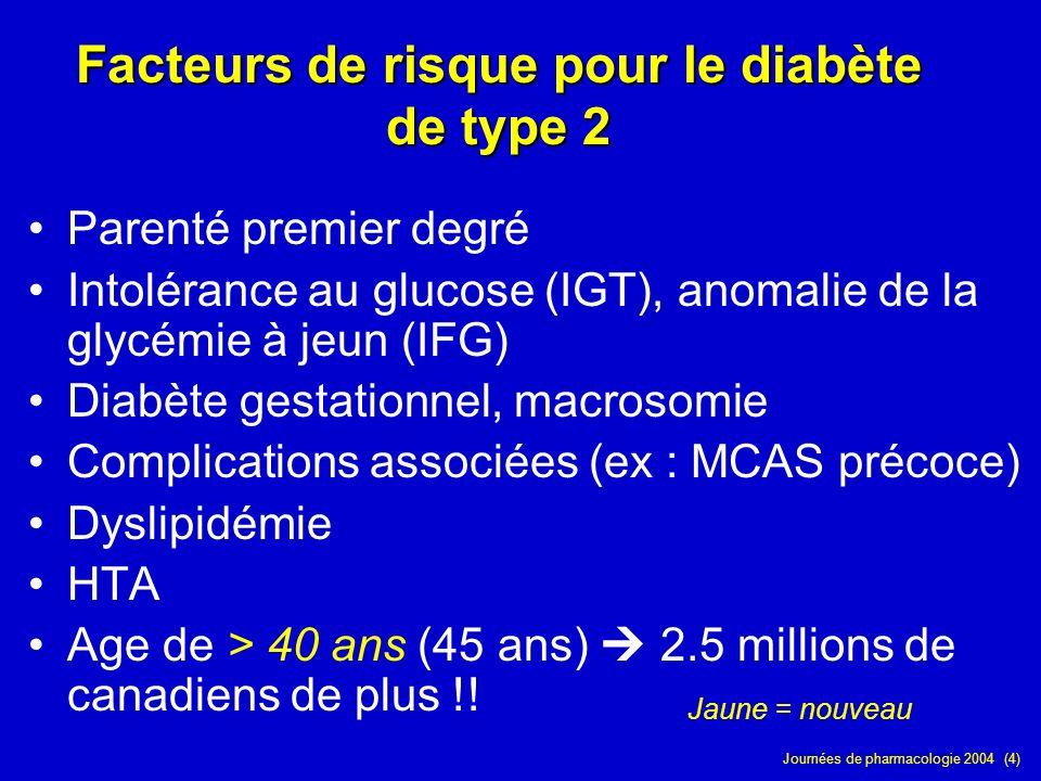 Journées de pharmacologie 2004 (4) Facteurs de risque pour le diabète de type 2 Parenté premier degré Intolérance au glucose (IGT), anomalie de la gly
