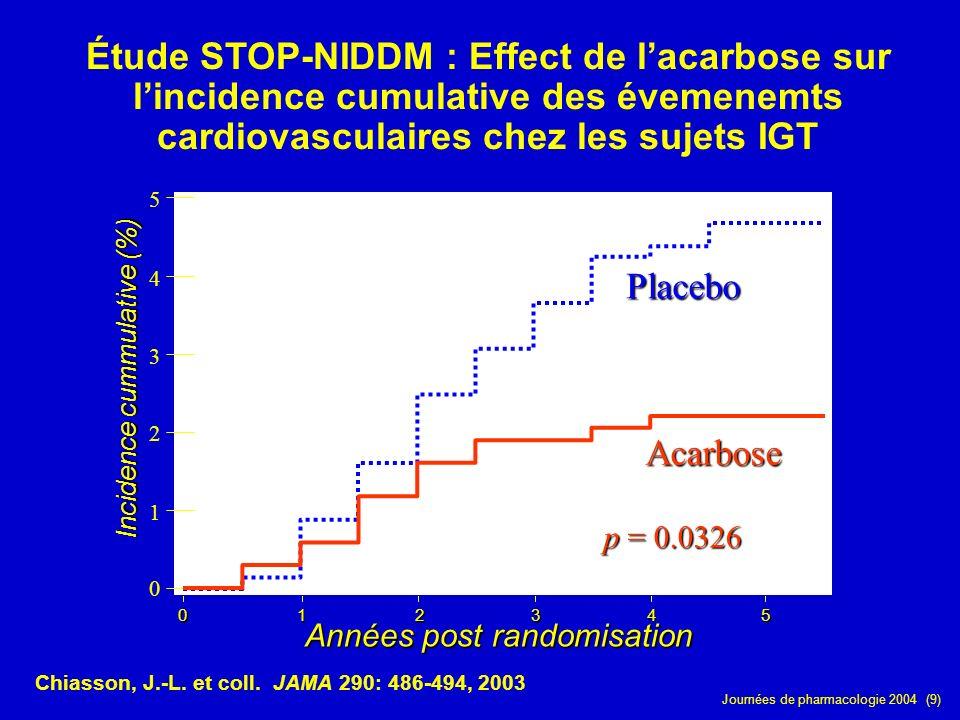 Journées de pharmacologie 2004 (9) Étude STOP-NIDDM : Effect de lacarbose sur lincidence cumulative des évemenemts cardiovasculaires chez les sujets I