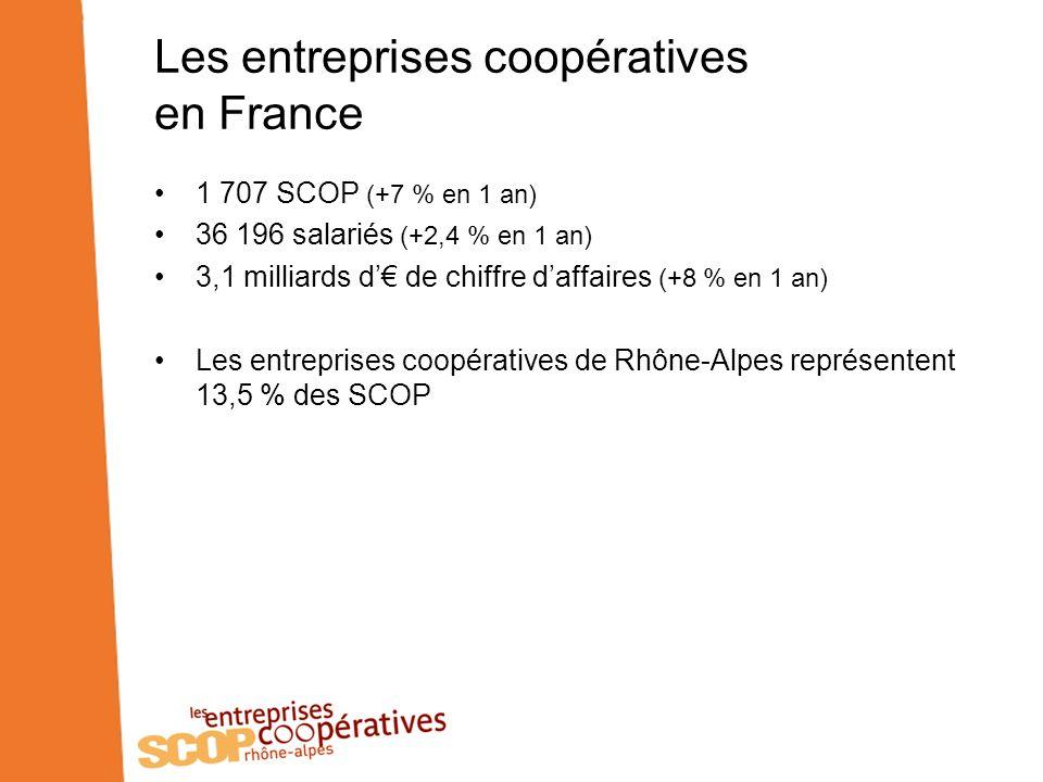 Les entreprises coopératives en Rhône-Alpes Évolution sur 5 ans :