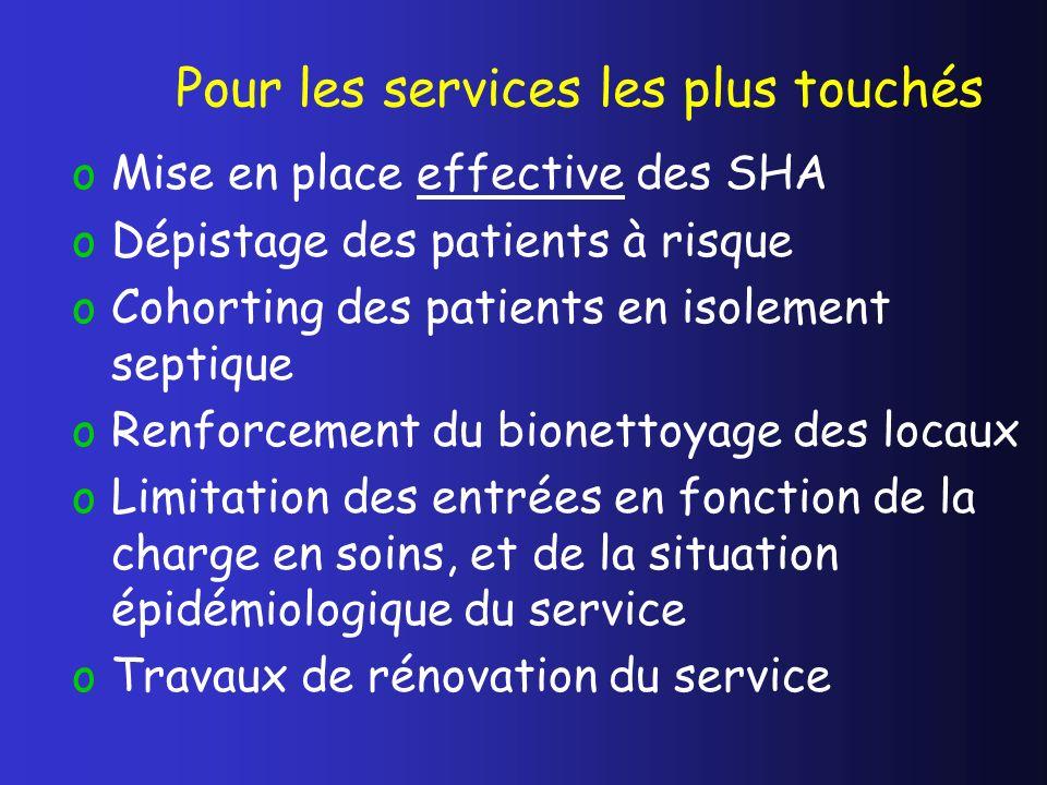Pour les services les plus touchés oMise en place effective des SHA oDépistage des patients à risque oCohorting des patients en isolement septique oRe