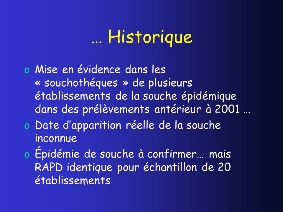 … Historique oMise en évidence dans les « souchothéques » de plusieurs établissements de la souche épidémique dans des prélèvements antérieur à 2001 …
