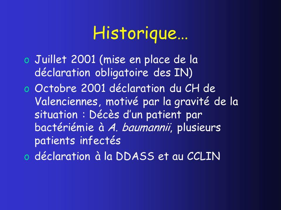 Historique… oJuillet 2001 (mise en place de la déclaration obligatoire des IN) oOctobre 2001 déclaration du CH de Valenciennes, motivé par la gravité