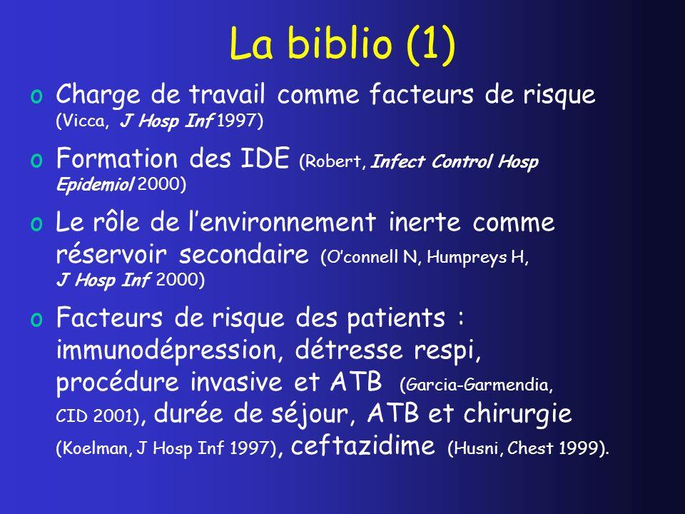 La biblio (1) oCharge de travail comme facteurs de risque (Vicca, J Hosp Inf 1997) oFormation des IDE (Robert, Infect Control Hosp Epidemiol 2000) oLe