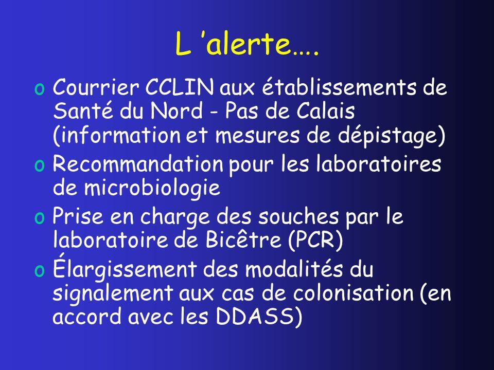 L alerte…. oCourrier CCLIN aux établissements de Santé du Nord - Pas de Calais (information et mesures de dépistage) oRecommandation pour les laborato