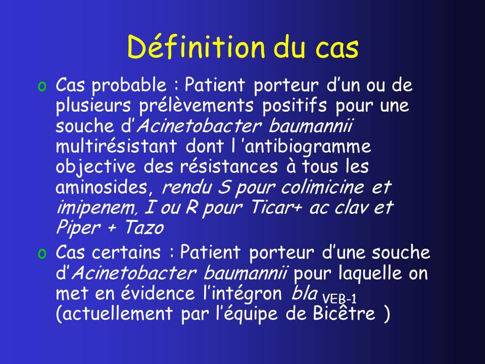 Définition du cas oCas probable : Patient porteur dun ou de plusieurs prélèvements positifs pour une souche dAcinetobacter baumannii multirésistant do