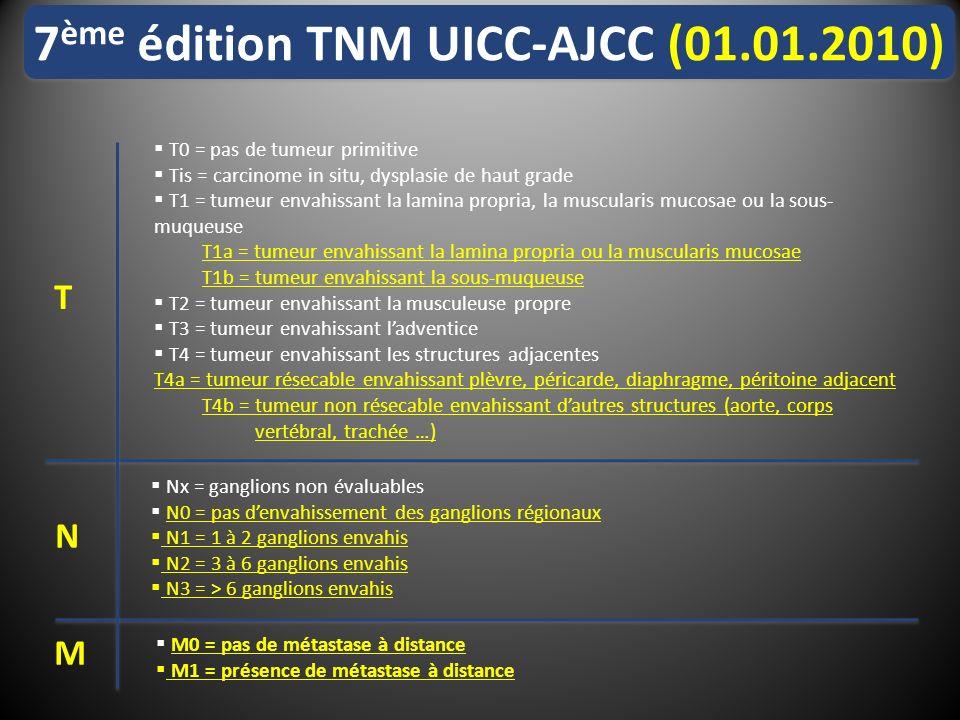 7 ème édition TNM UICC-AJCC (01.01.2010) Nx = ganglions non évaluables N0 = pas denvahissement des ganglions régionaux N1 = 1 à 2 ganglions envahis N2